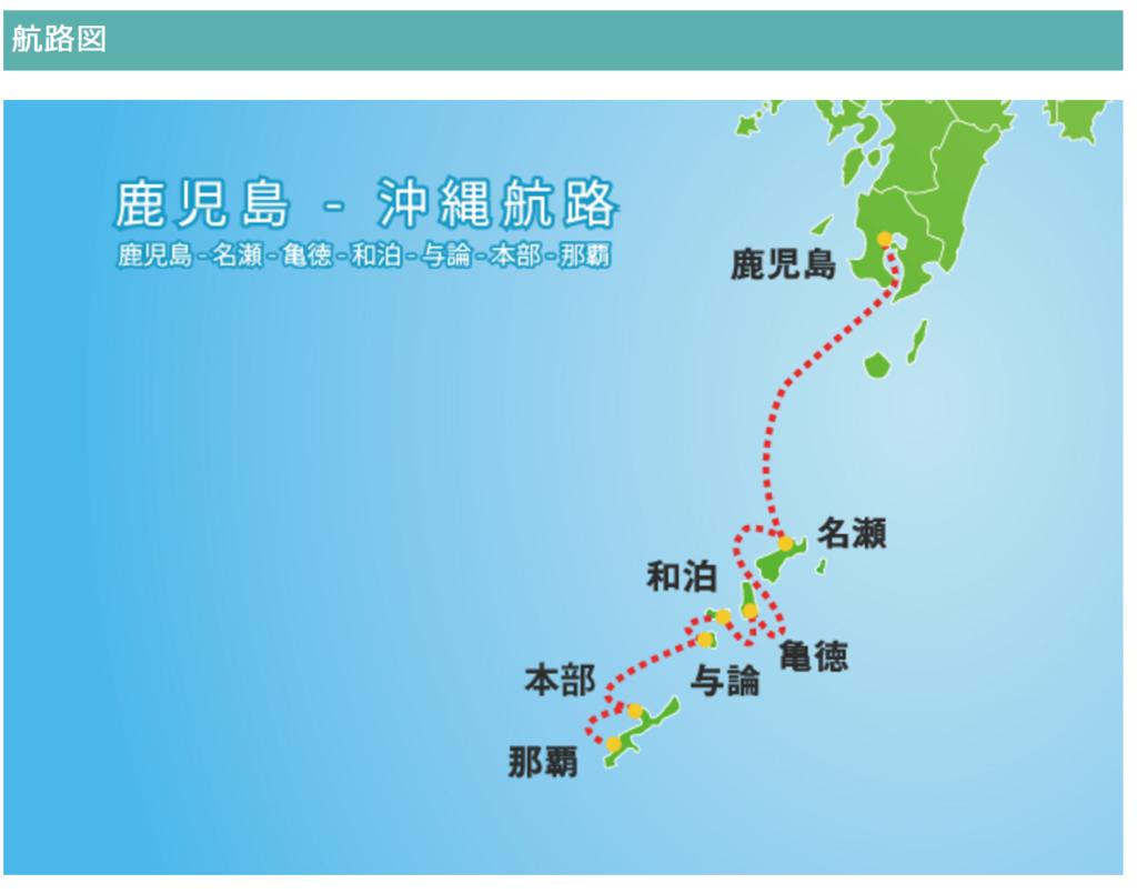 鹿児島から那覇までのフェリー航路
